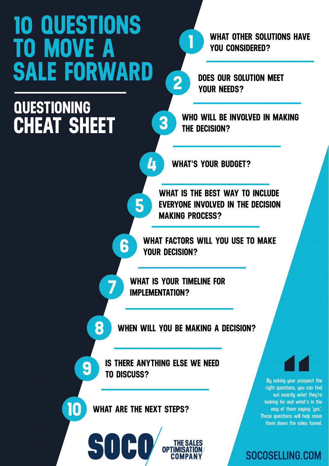 10 Questions to Move A Sale Forward