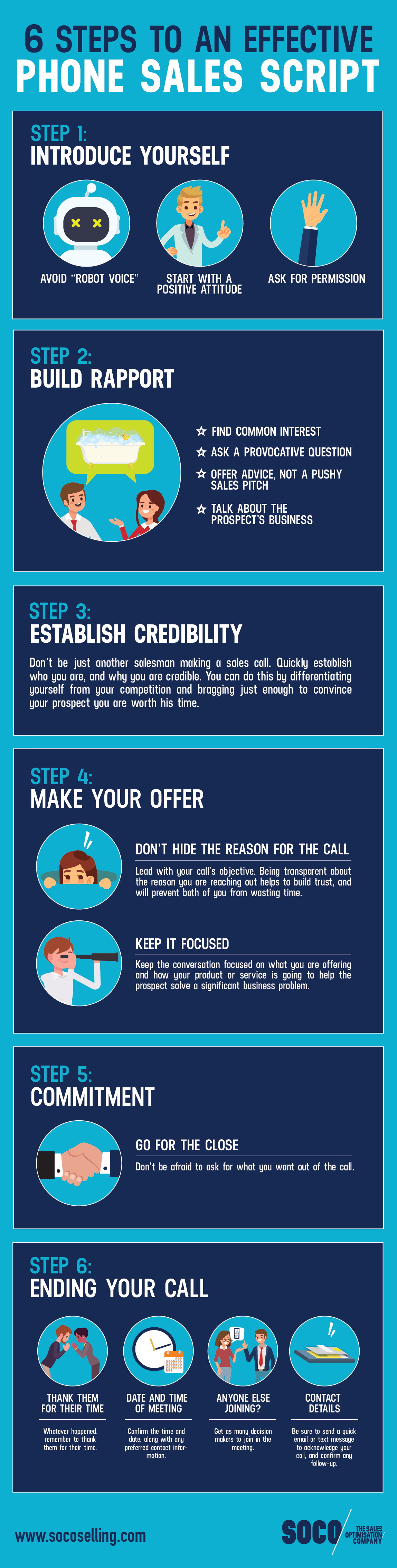 6 Steps To An Effective Phone Sales Script