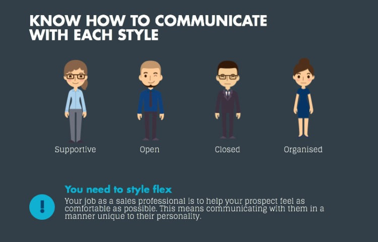 Know how to 'Style Flex' with different communication styles